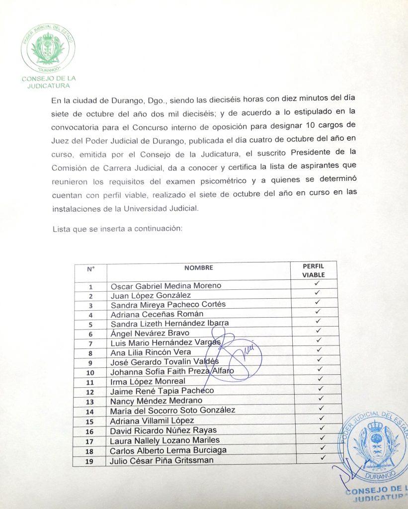 Lista de resultados de Exámen Psicológico que arroja perfil viable de aspirantes en el Concurso de Oposición para selección de 10 Jueces de reserva